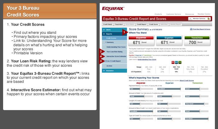 Equifax Credit Report >> Equifax Credit Score Report Alert