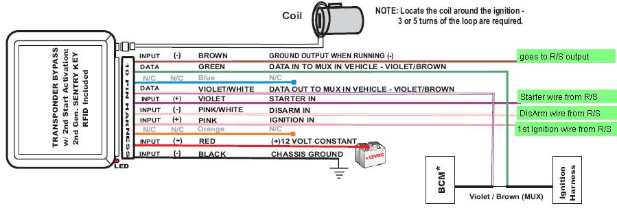 Basic Ignition Wiring Diagram Dodge