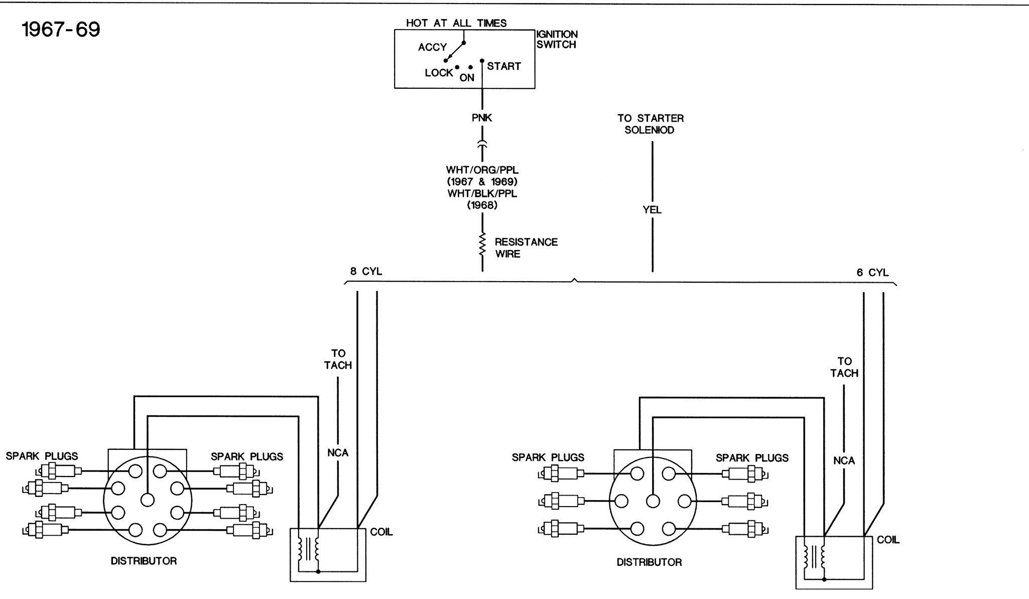 1968 camaro tach wiring - wiring diagram system list-image -  list-image.ediliadesign.it  ediliadesign.it