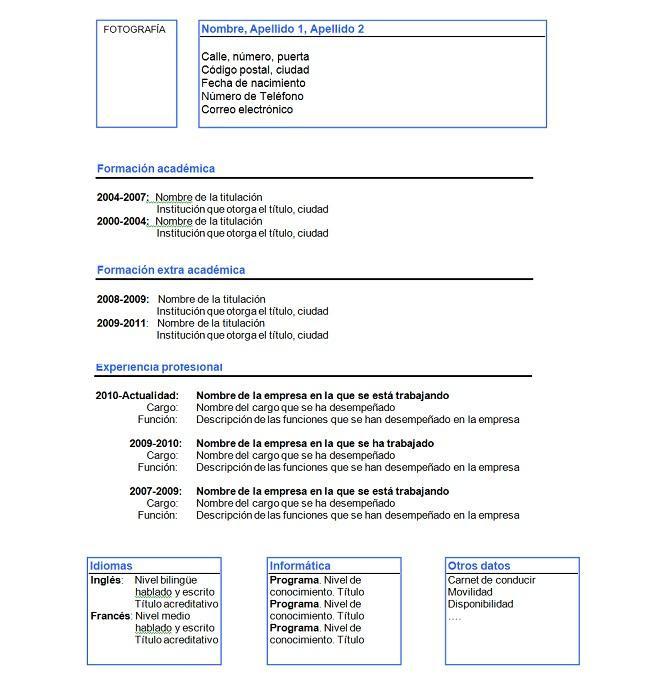 Curriculum Vitae: Como Hacer Un Curriculum Vitae Sencillo