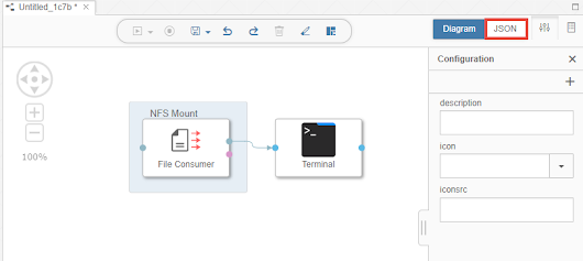 How to access NFS shares from within SAP Data Hub Pipelines | SAP Blogs