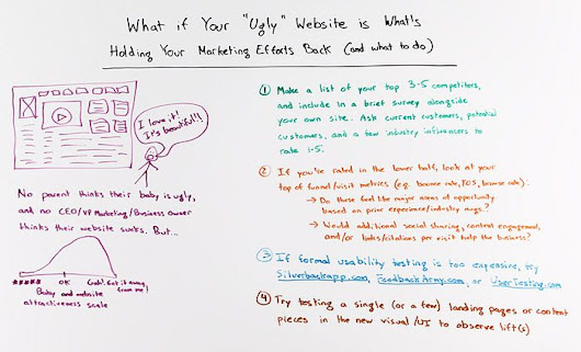 What if Your Ugly Website is Holding Back Your Marketing Efforts? - Whiteboard Friday