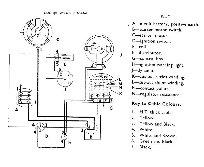 Diagram 6 Volt Ignition Wiring Diagram Full Version Hd Quality Wiring Diagram Angrywiring Creasitionline It