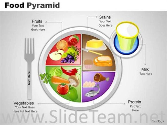 Food Pyramid Diagram For Education Powerpoint Diagram