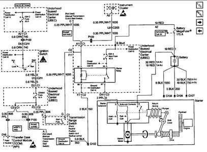 Wiring Diagram For 1999 Gmc Sonoma 1982 240d Mercedes Benz Wiring Diagram Vw T5 Ati Bege Jeanjaures37 Fr