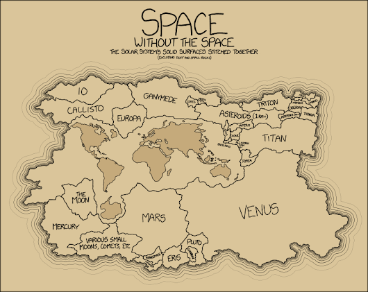 A Map Showing All The Solar System's Solid Surfaces Stitched Together