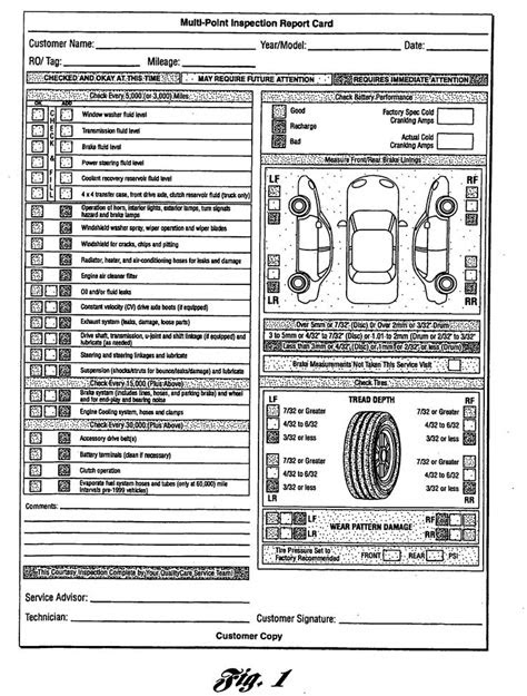 Multi-point inspection report card as recommended by ford