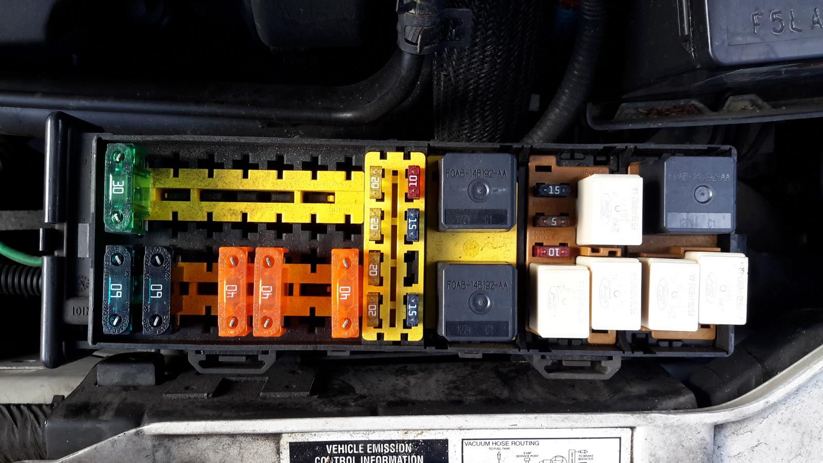 Renault Megane Fuse Box