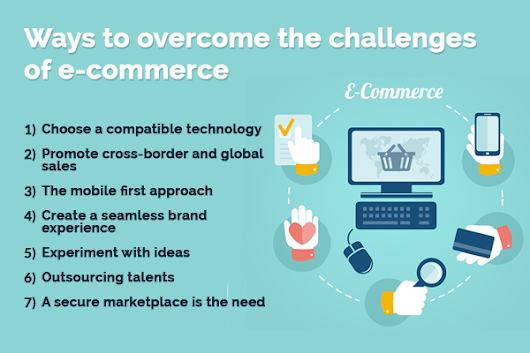 Ways to overcome the challenges of e-commerce