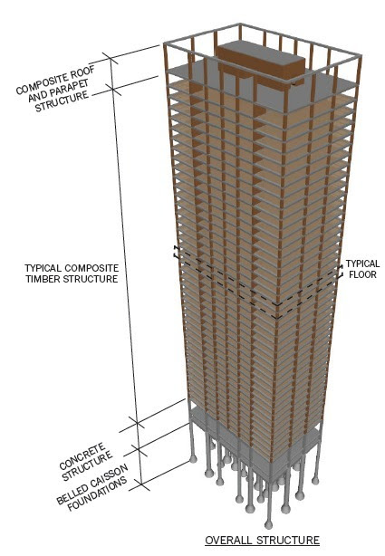 SOM Gets Behind Wooden Skyscraper Design