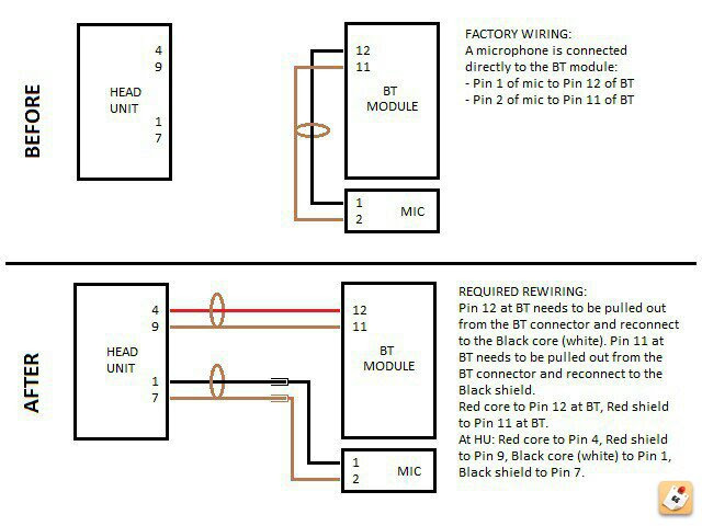 Wiring Diagram For Rcd 510
