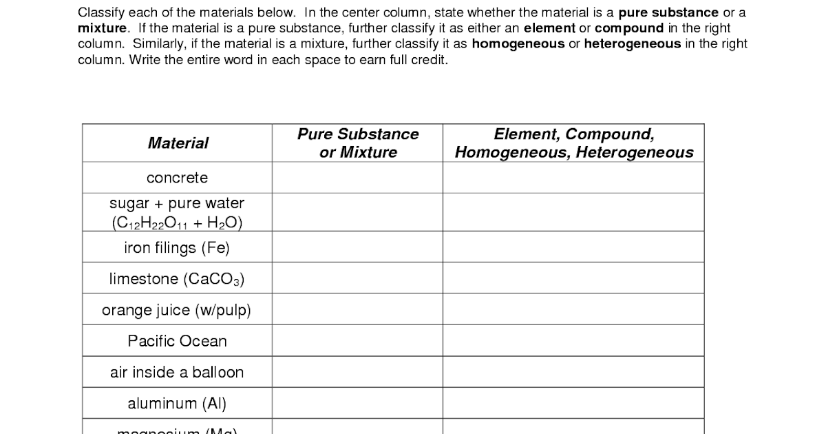32 Chemistry 1 Worksheet Classification Of Matter And ...