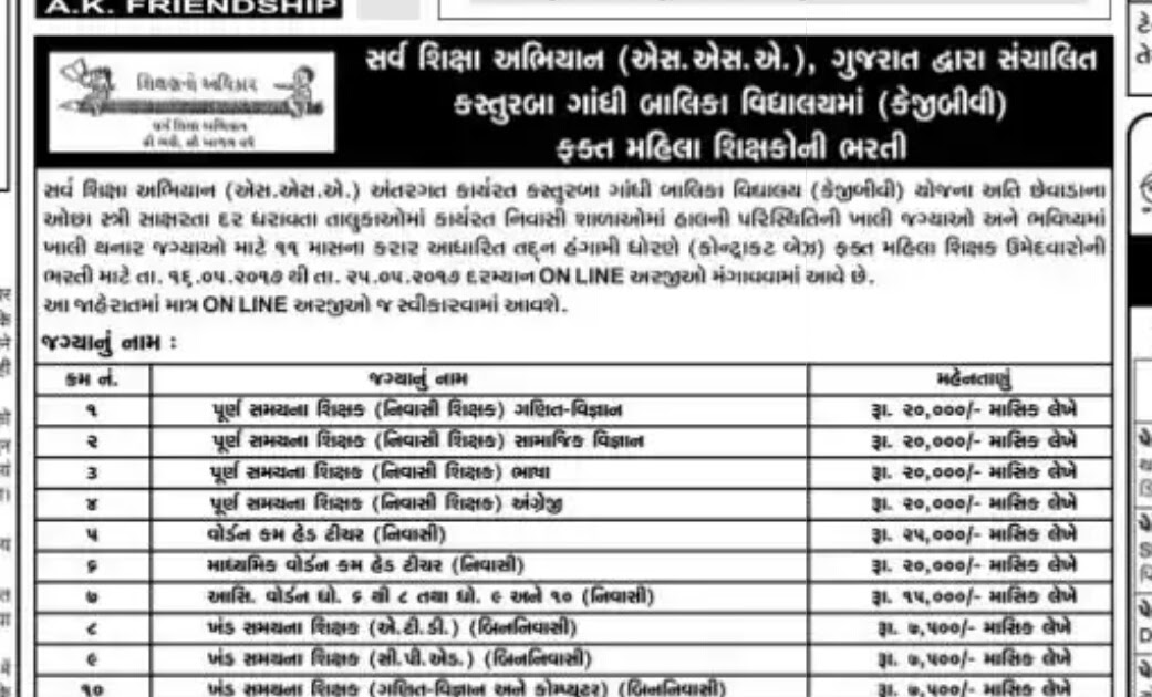 Online Job Application Form Gujarat on print out, apply target, olive garden, taco bell, pizza hut,
