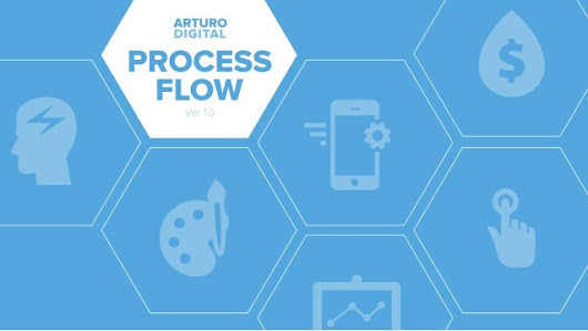 Process Flow - Arturo Digital