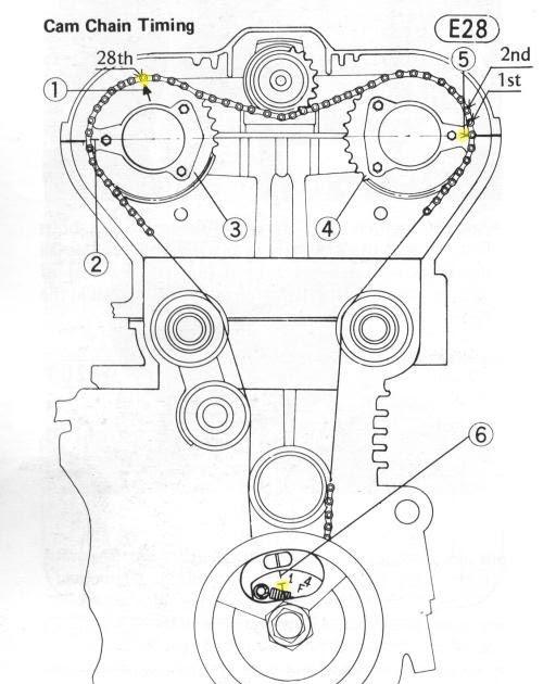 [DIAGRAM] 2001 Mazda Tribute Engine Timing Diagram