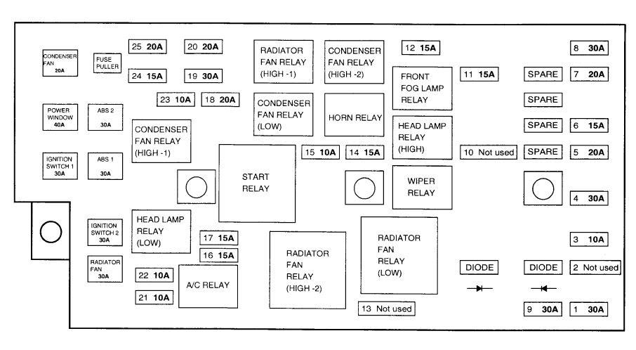 2002 Hyundai Xg350 Fuse Box Diagram Wiring Diagram Provider Provider Frankmotors Es