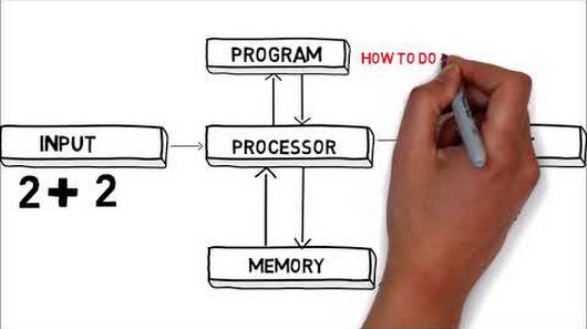 Gnb classes google structure of computer in hindi block diagram of computer ccuart Choice Image