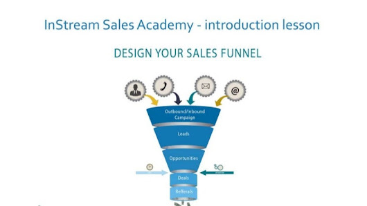 Design sales funnel