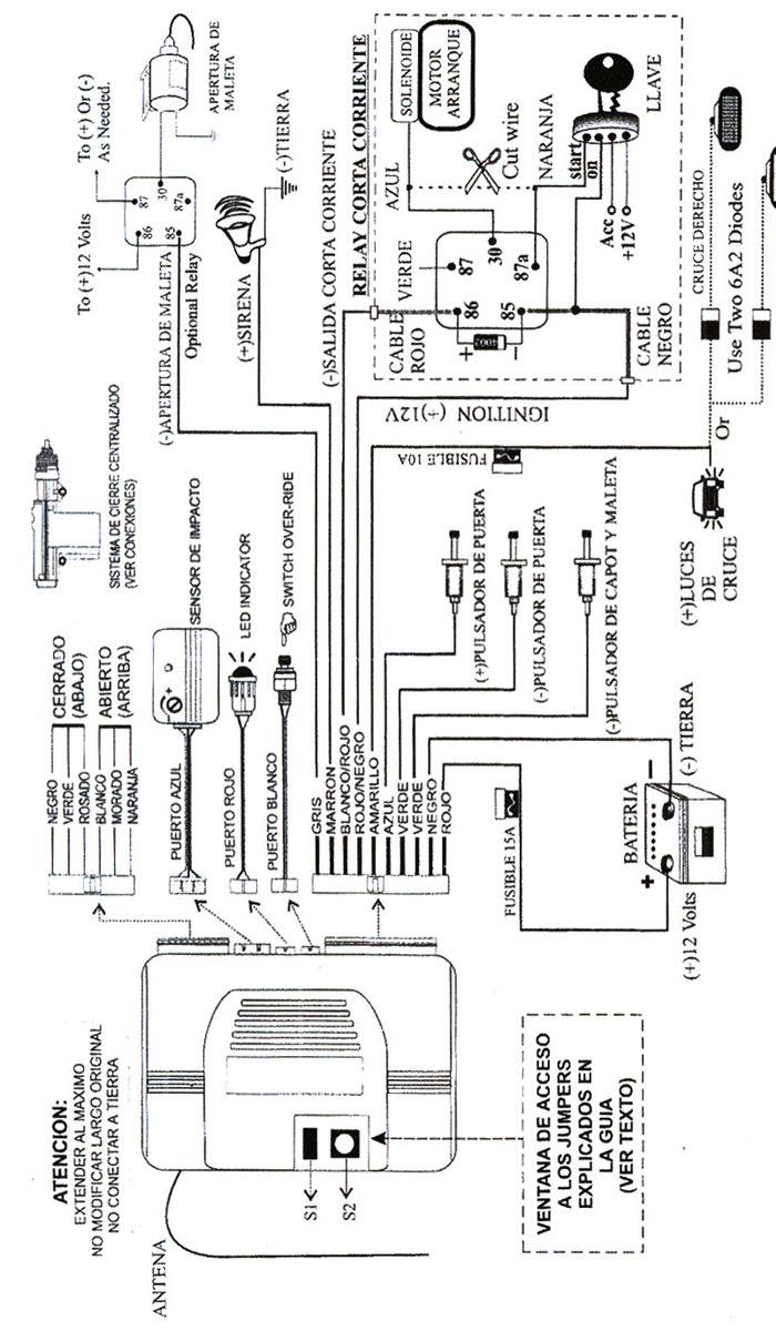 Sistemas alarmas alarma black hunter manual for Instalacion de alarmas