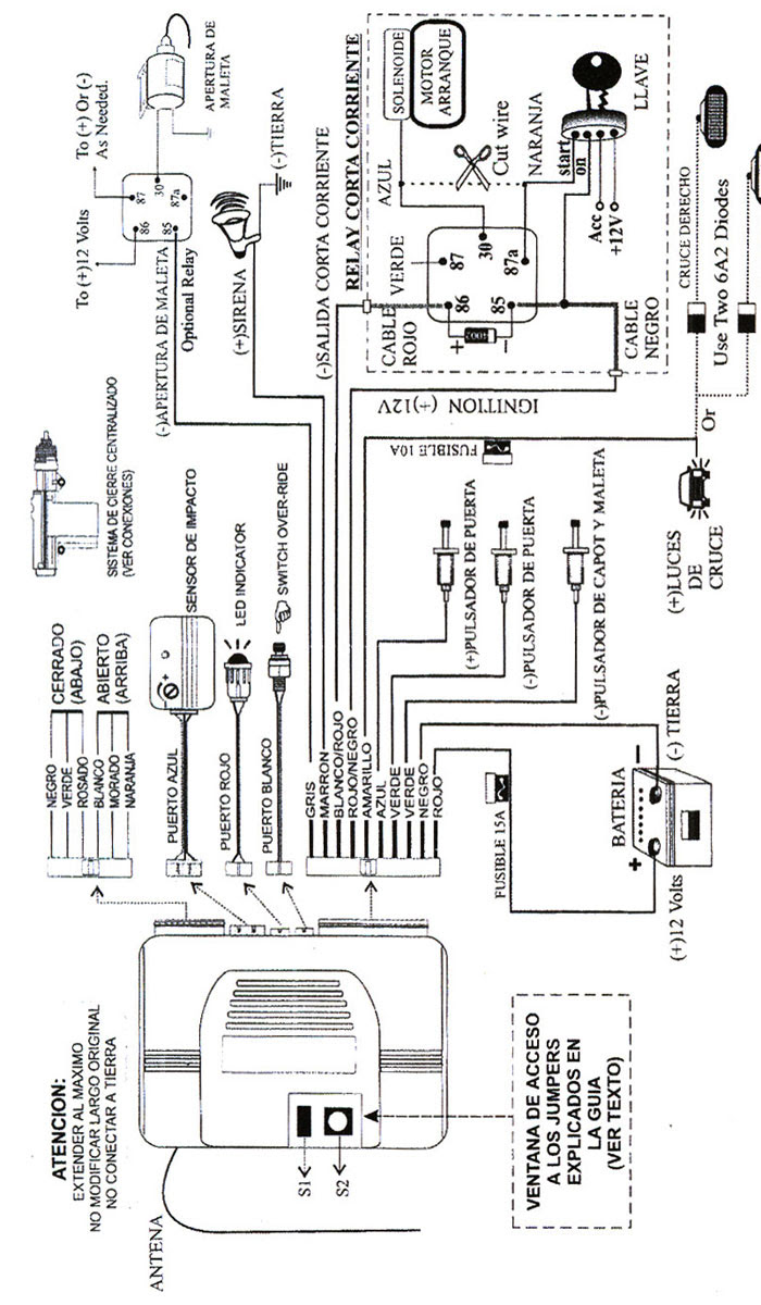 Sistemas alarmas: Alarma black hunter manual