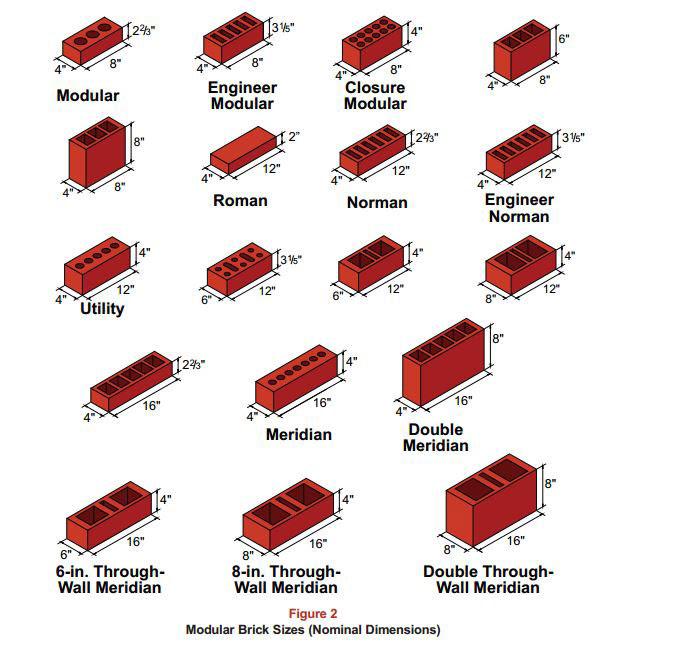 brick modular