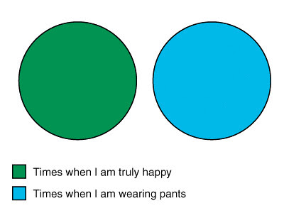 Don't you hate pants?
