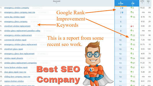 Off Page SEO | Super SEO Consulting - Webdesign and Search Engine Optimization