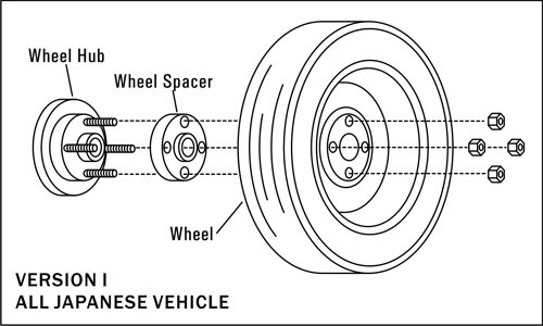 Image Result For Wheel Modification