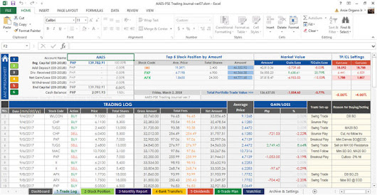 Learn How To Plan Your Trade Using A Trading Journal Spreadsheet