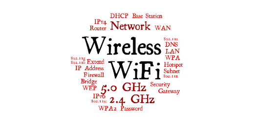 A Wireless Network: Terms You Should Know