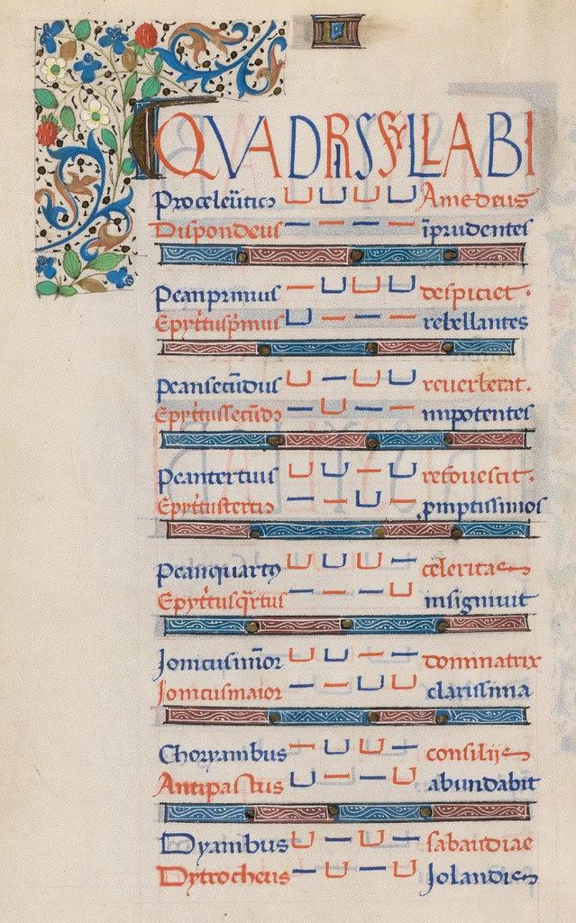 129v - Cod. Bodmer 176 (Rhetorica - 1471)