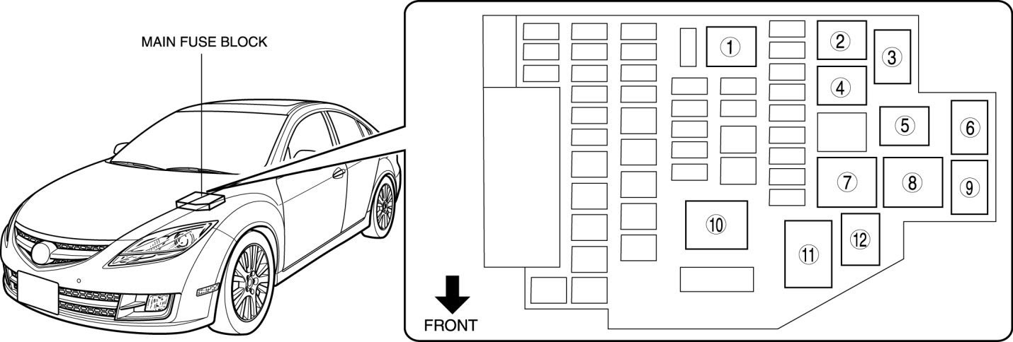 2010 Mazda 6 Fuse Box Diagram