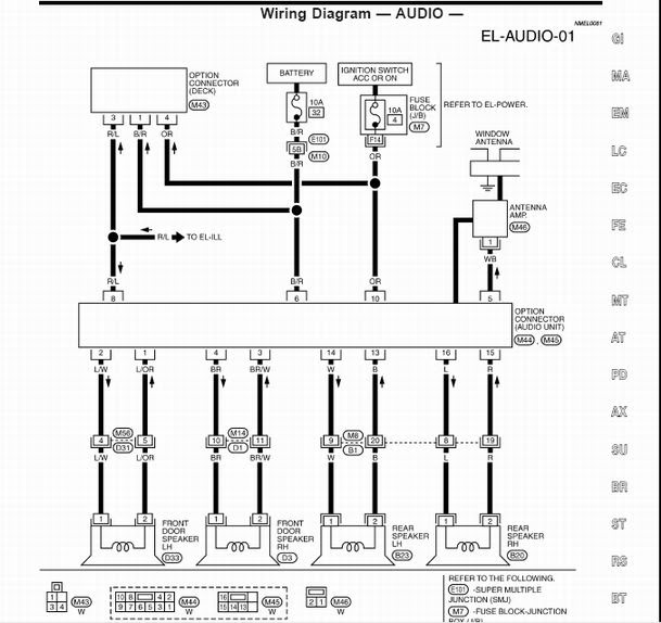 Diagram 1989 S15 Wiring Diagram Full Version Hd Quality Wiring Diagram Cyberschematic Biorygen It