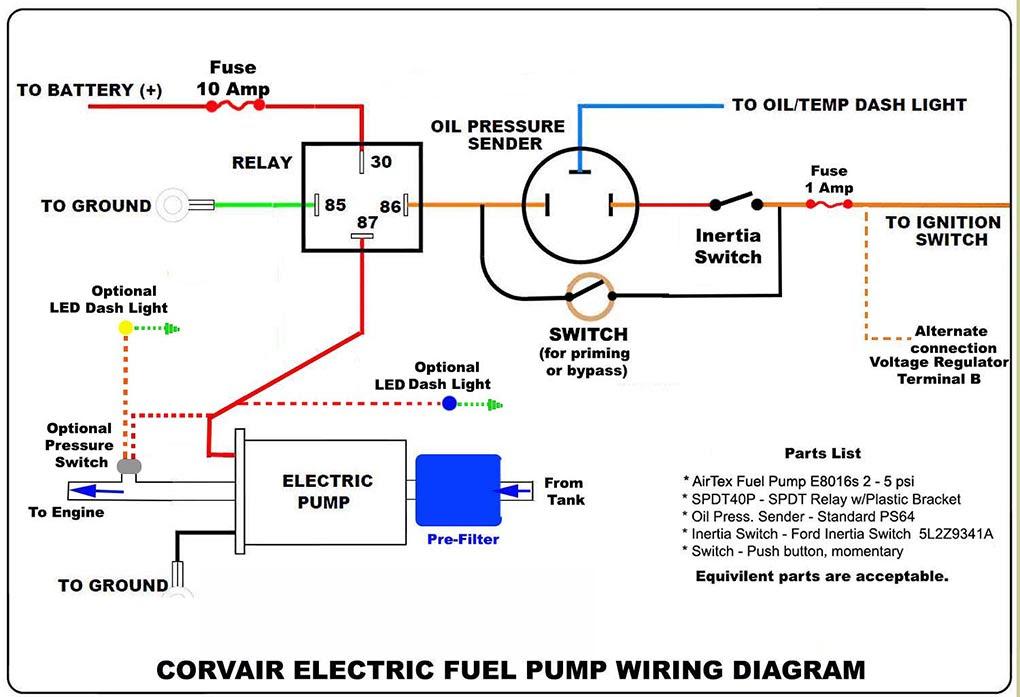1968 Camaro Gas Tank Wiring Diagram 2000 Honda Accord Interior Fuse Box Wiring Diagrams Bege Wiring Diagram