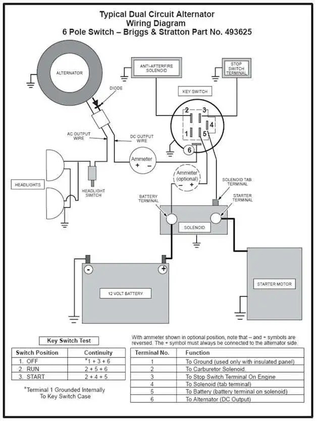 Wiring Diagram  10 Riding Mower Ignition Switch Diagram
