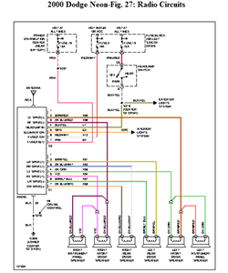 Wiring Diagram For 03 Grand Am Stereo