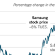 Samsung, Unable to Pinpoint Galaxy Note 7 Problem, Kills Its Production - NYTimes.com