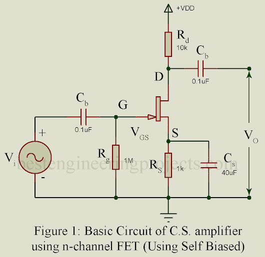Common Source Amplifier using FET - Best Engineering Projects