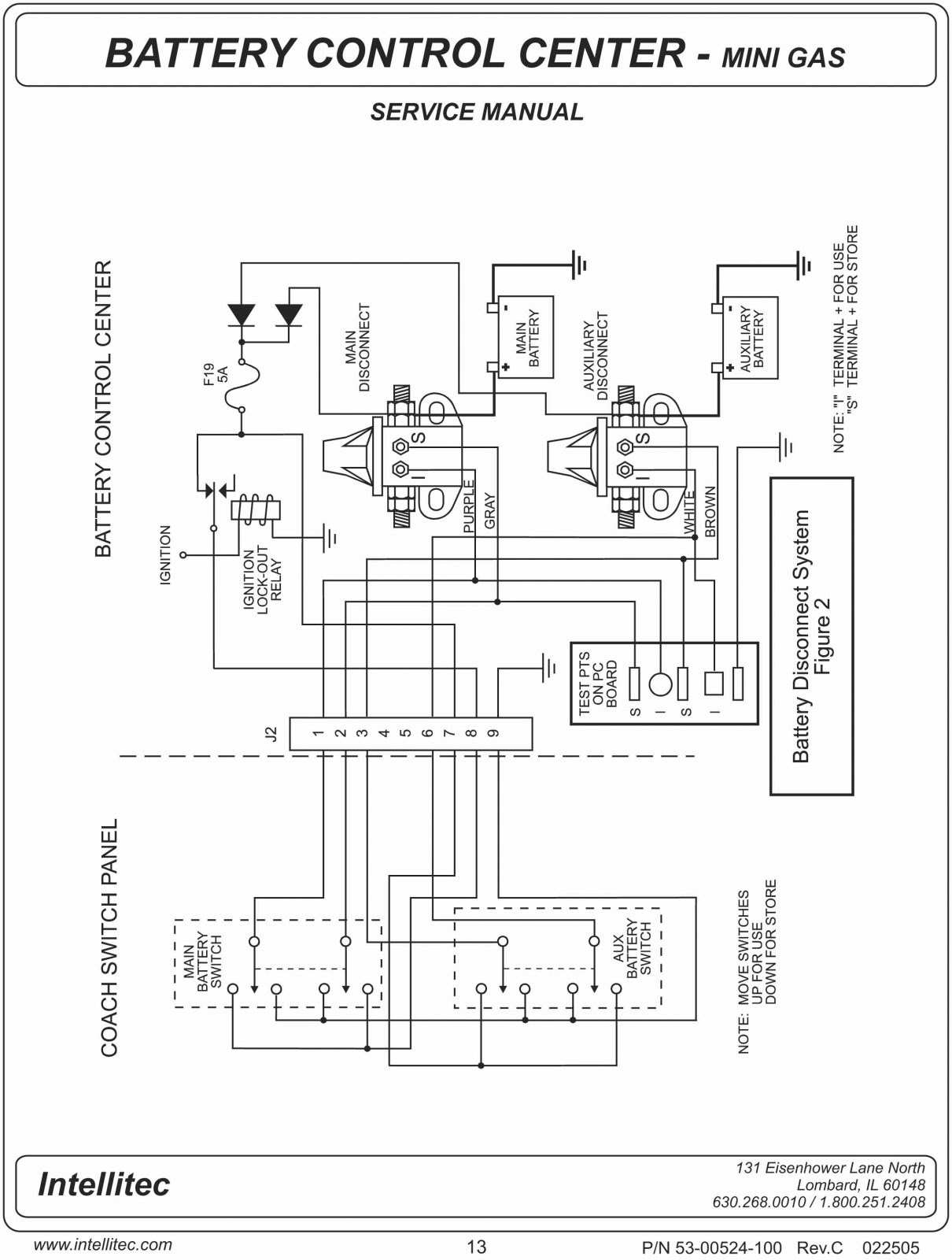 Diagram 85 Southwind Motorhome Wiring Diagram Full Version Hd Quality Wiring Diagram Diagrambagbye Portaimprese It