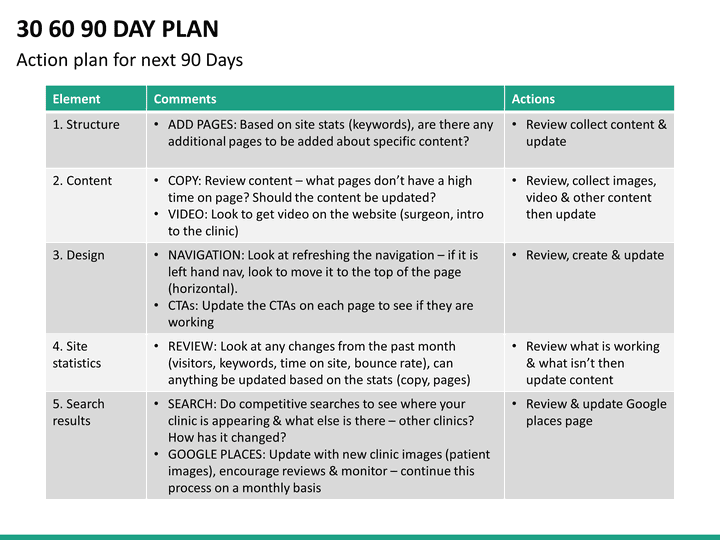 30 60 90 Day Plan PowerPoint Template | SketchBubble