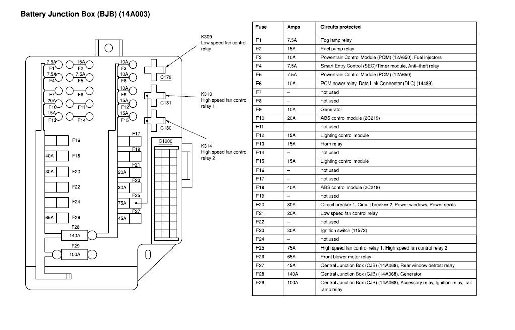 33 2012 Nissan Altima Fuse Box Diagram