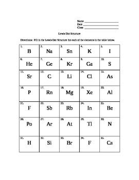 16 Best Images of Chemistry Naming Compounds Worksheet Answers  Writing Ionic Compound Formula