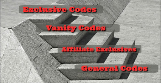 Understanding Types of Affiliate Coupon Codes - Tricia Meyer