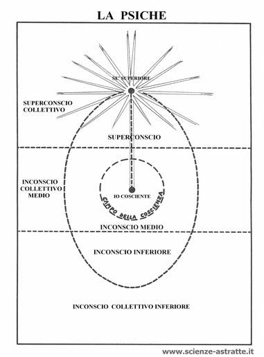 Risultati immagini per jung gnosticismo