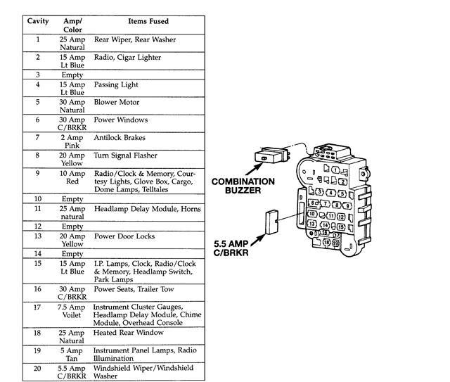 1996 Jeep Cherokee Fuse Panel Diagram