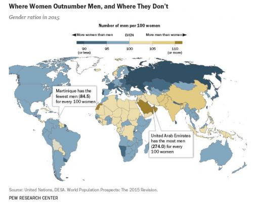 foto: Pew Research Center