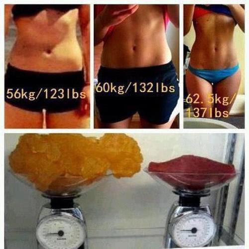 visual estimate of body fat percentage