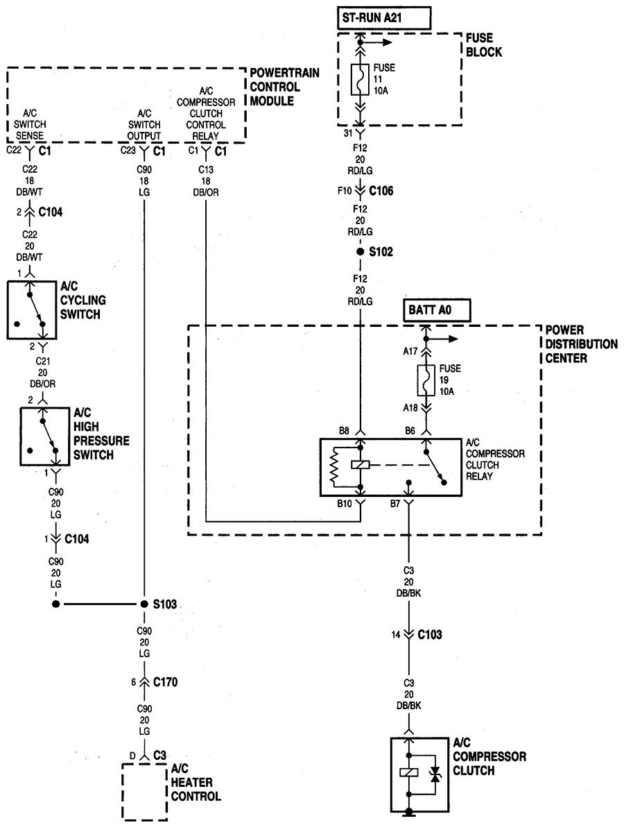 Jeep Yj Gauge Cluster Wiring Diagram - Wiring Diagram Schemas