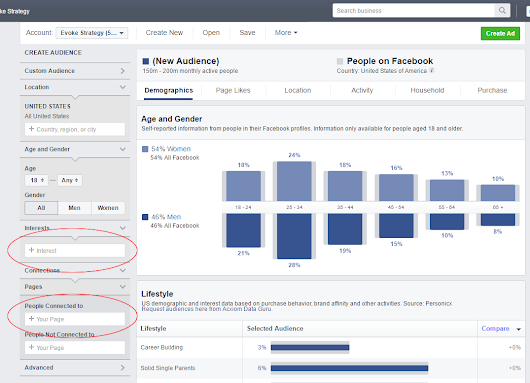 Tapping Facebook Insights: How Well Do You Know Your Customers?