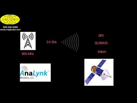 Analynk Wireless Overview Video - Wireless Connectivity For Process Measurement and Control